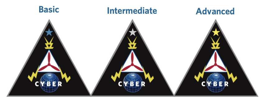 Basic, Intermediate, and Advanced Cyber Badges