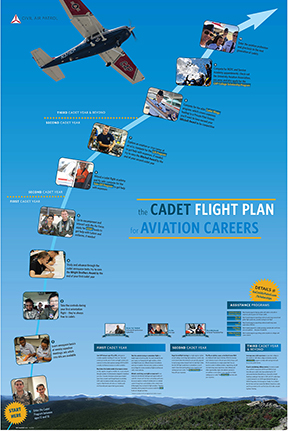 View post titled Cadet Flight Plan Poster